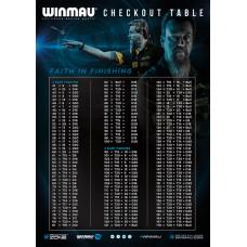 Постер с таблицей окончаний x01 Winmau Checkout Table
